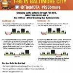 Major Roadwork to Resume on I-95 in Baltimore City