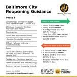 Baltimore City Eases COVID-19 Restrictions to Allow for Worship, Hair Cuts, and Childcare